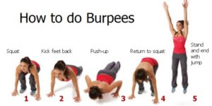 Integrate Burpees into your Routine for Extra Credit!